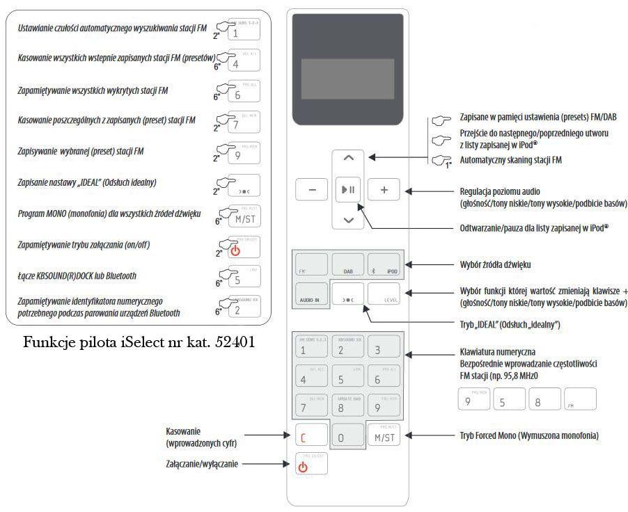 KBSOUND iSELECT - instrukcja